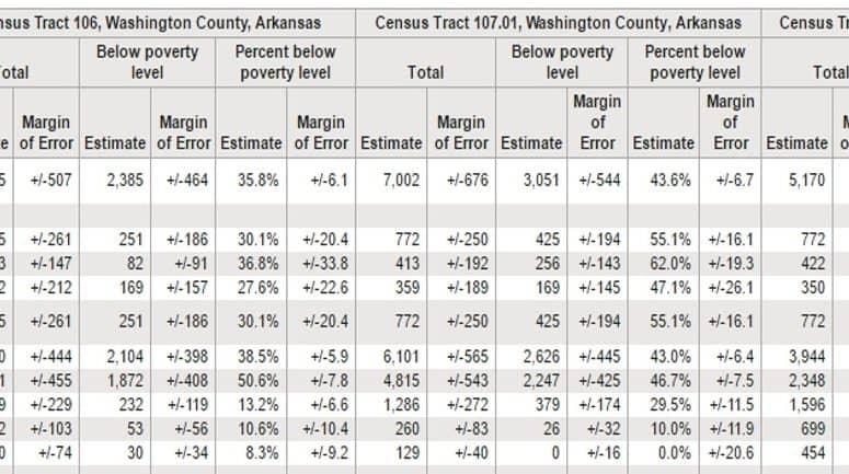 acs_2015_censusinfo_poverty